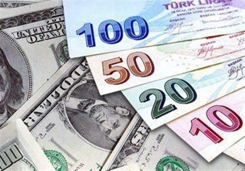 قانون و مقررات ترکیه در فعالیتهای اقتصادی و تجاری
